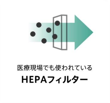 医療現場でも使われている HEPAフィルター